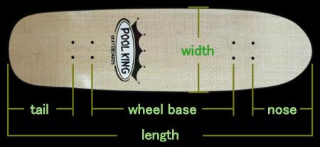 スケートボード各パーツ情報 デッキ(Deck) ウィールベース、テールやノーズ、ワイズ(幅)や全長等